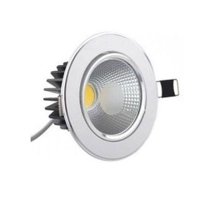 Spoturi LED - Cum s-a dezvoltat iluminatul in 2020