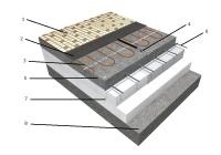 INCALZIREA ELECTRICA IN PARDOSEALA CU CABLURI ECOFLOOR - INCALZIREA ELECTRICA IN PARDOSEALA CU CABLURI ECOFLOOR